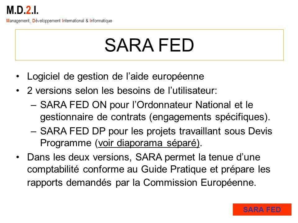 SARA FED M.D.2.I. Logiciel de gestion de l'aide européenne