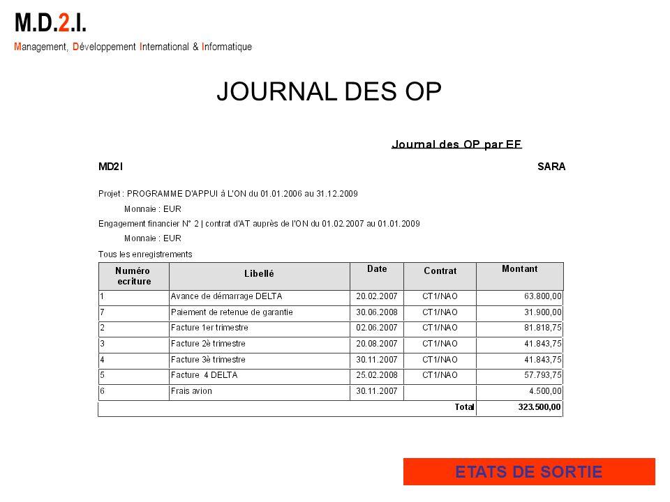 M.D.2.I. JOURNAL DES OP ETATS DE SORTIE