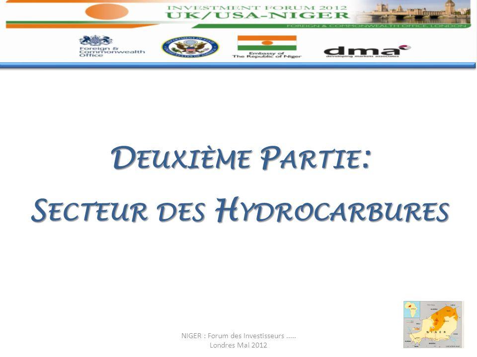 Secteur des Hydrocarbures