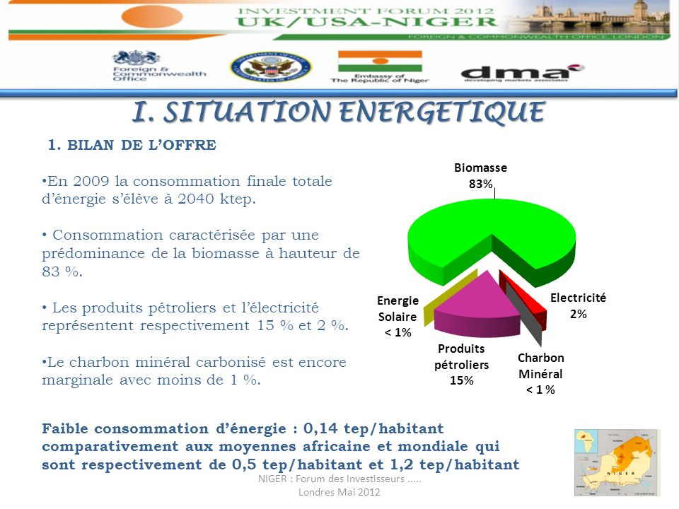 I. SITUATION ENERGETIQUE