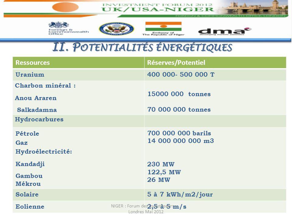 II. Potentialités énergétiques