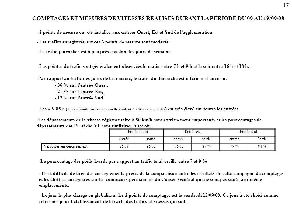 17 COMPTAGES ET MESURES DE VITESSES REALISES DURANT LA PERIODE DU 09 AU 19/09/08.