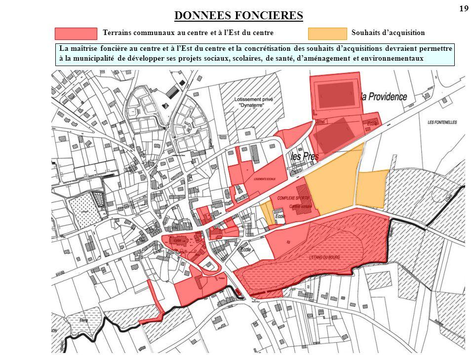 DONNEES FONCIERES 19 Terrains communaux au centre et à l'Est du centre