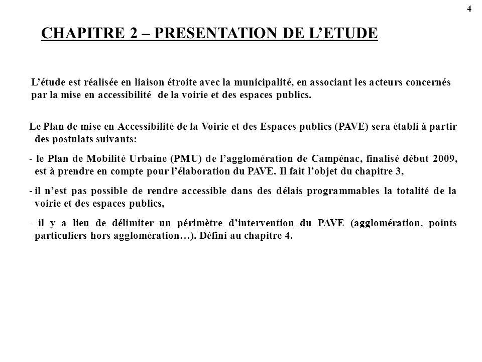 CHAPITRE 2 – PRESENTATION DE L'ETUDE
