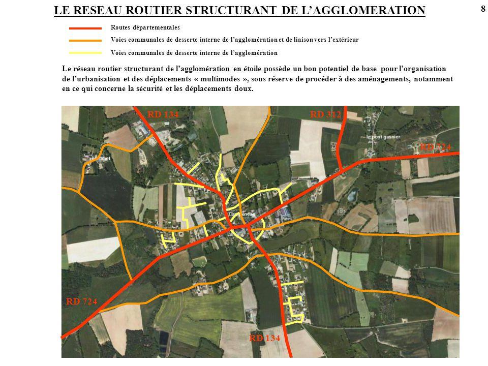 LE RESEAU ROUTIER STRUCTURANT DE L'AGGLOMERATION