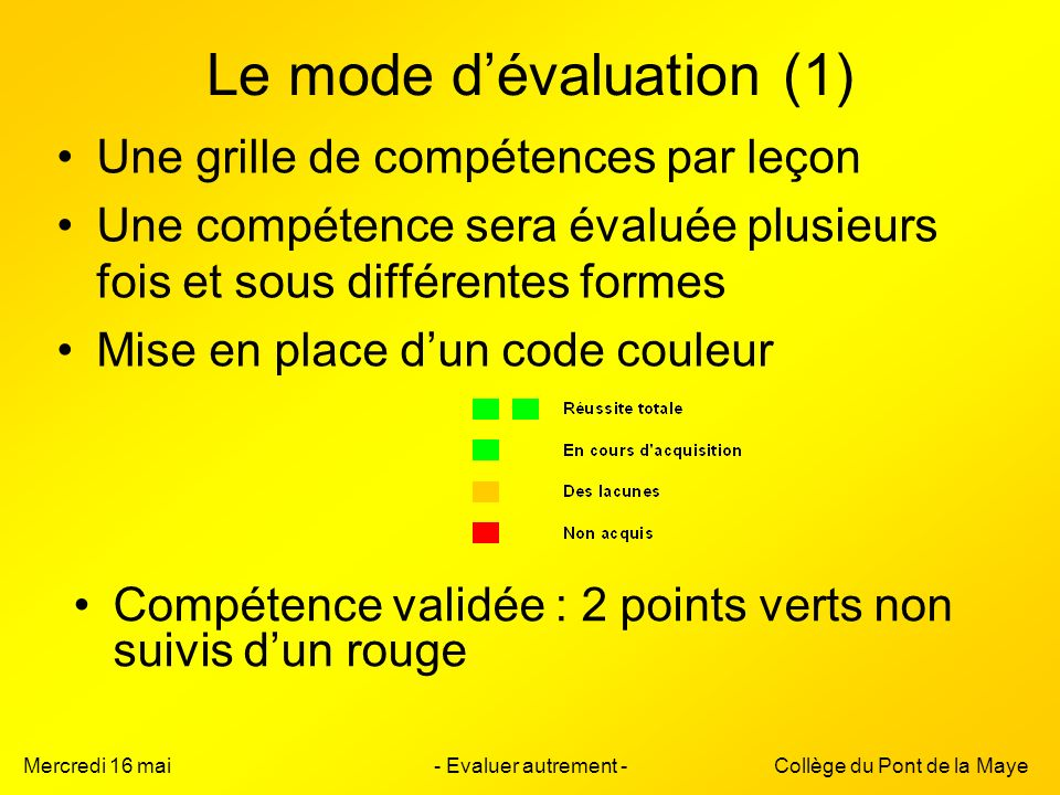 Le mode d'évaluation (1)