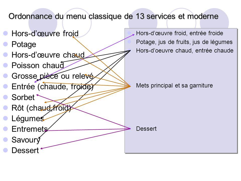 Ordonnance du menu classique de 13 services et moderne