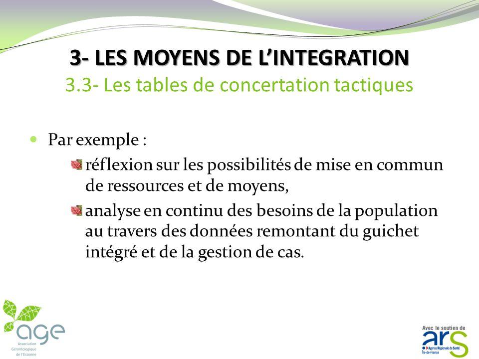 3- LES MOYENS DE L'INTEGRATION 3
