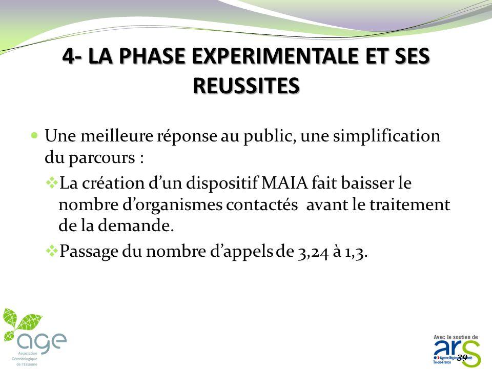 4- LA PHASE EXPERIMENTALE ET SES REUSSITES