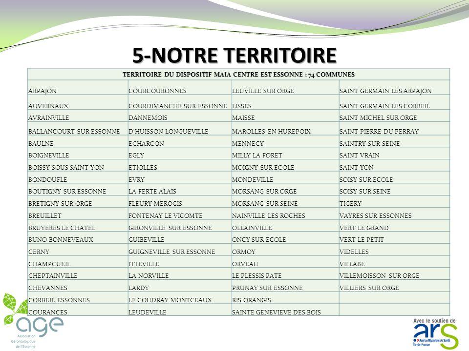 TERRITOIRE DU DISPOSITIF MAIA CENTRE EST ESSONNE : 74 COMMUNES