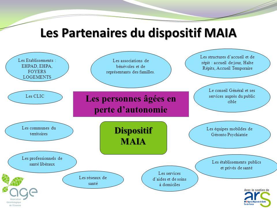 Les Partenaires du dispositif MAIA