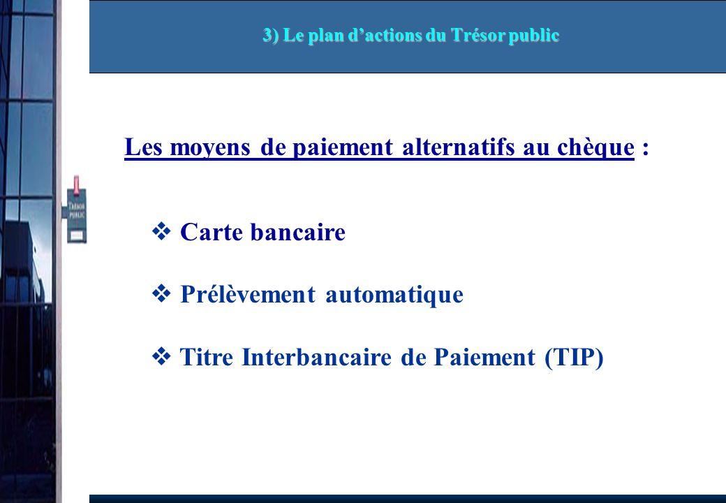 3) Le plan d'actions du Trésor public