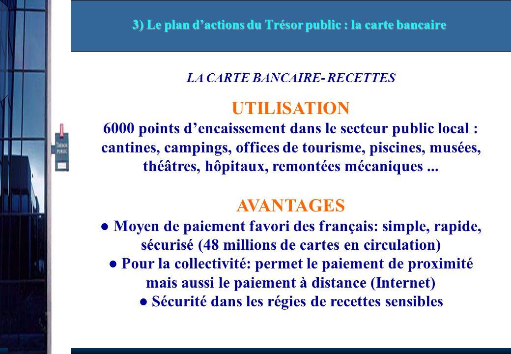 3) Le plan d'actions du Trésor public : la carte bancaire