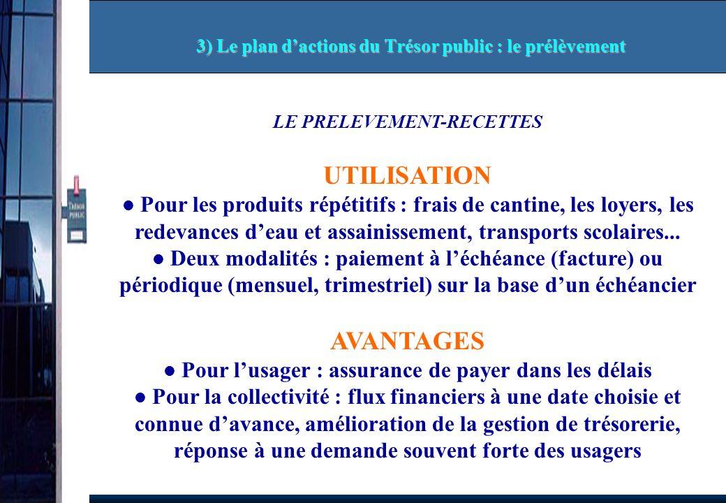 3) Le plan d'actions du Trésor public : le prélèvement