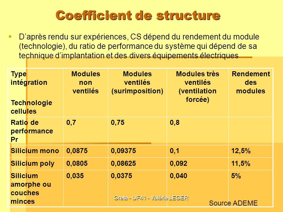 Coefficient de structure