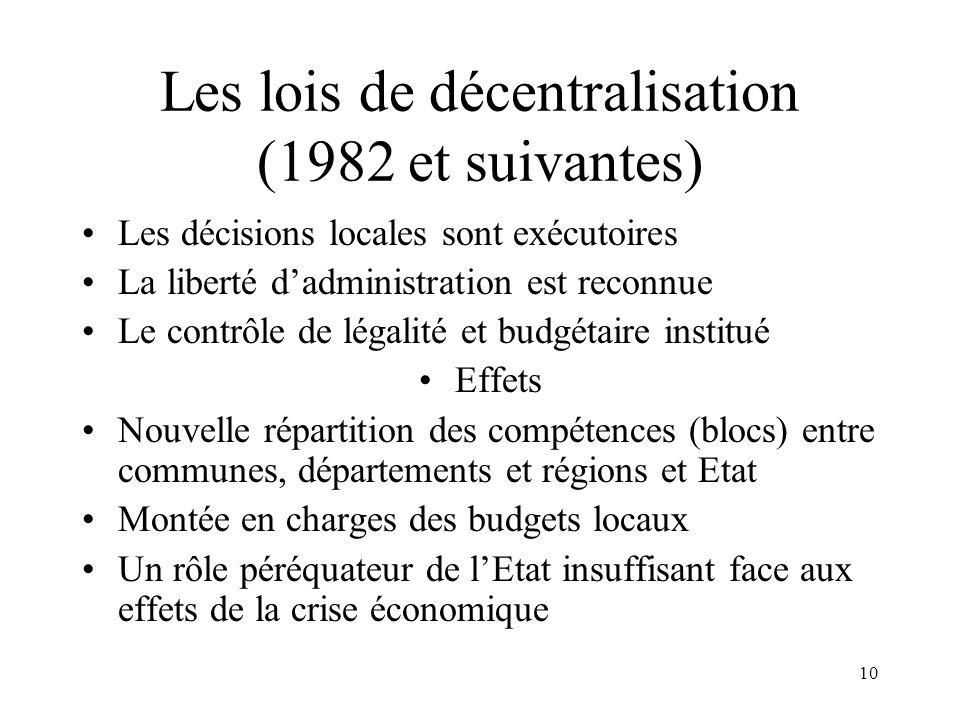 Quelques acquis de la décentralisation