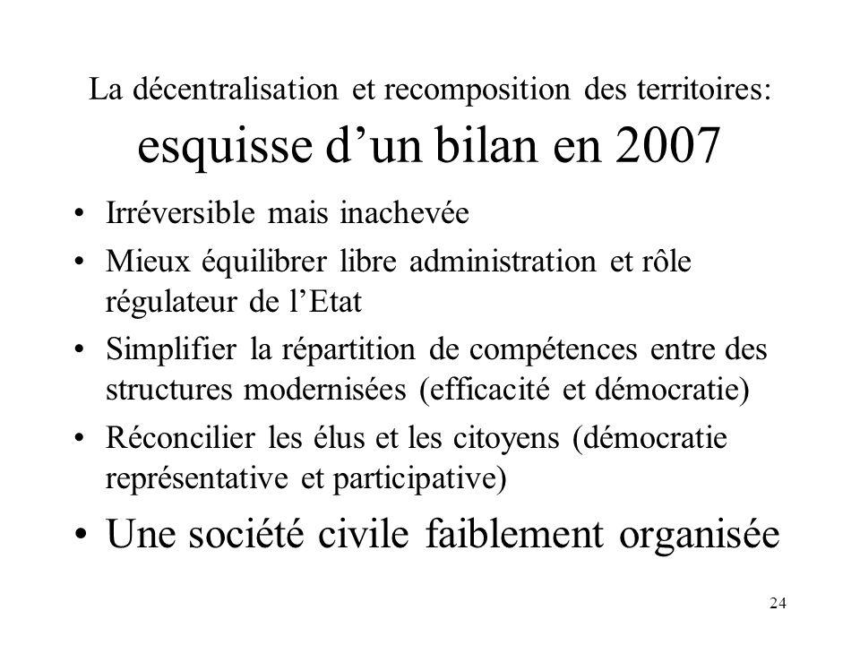 Les nouveaux textes de la décentralisation (2003/2004)