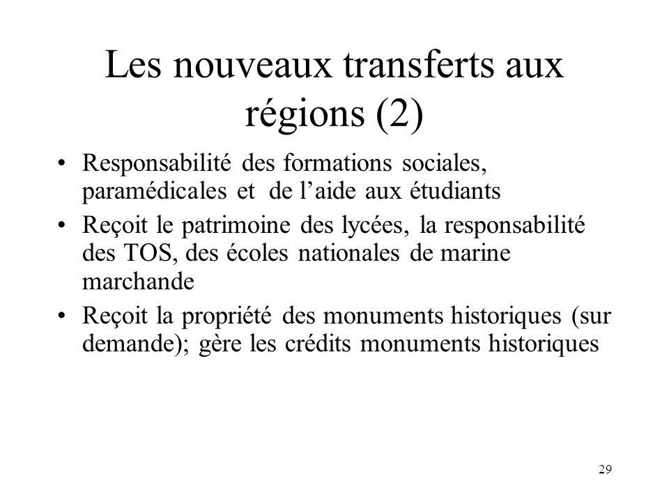 Les nouveaux transferts aux départements (1)