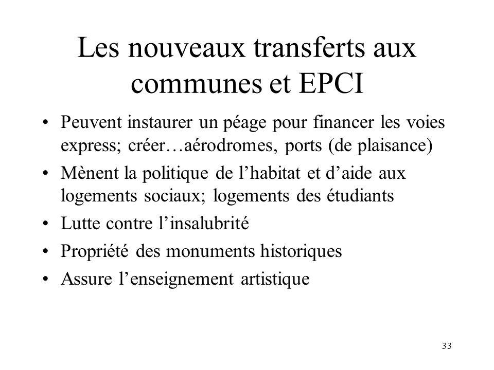 Les conditions financières de ces transferts