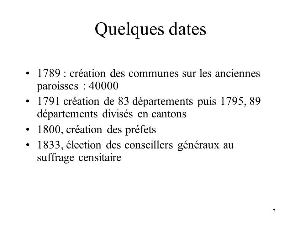 Quelques dates sur intercommunalité