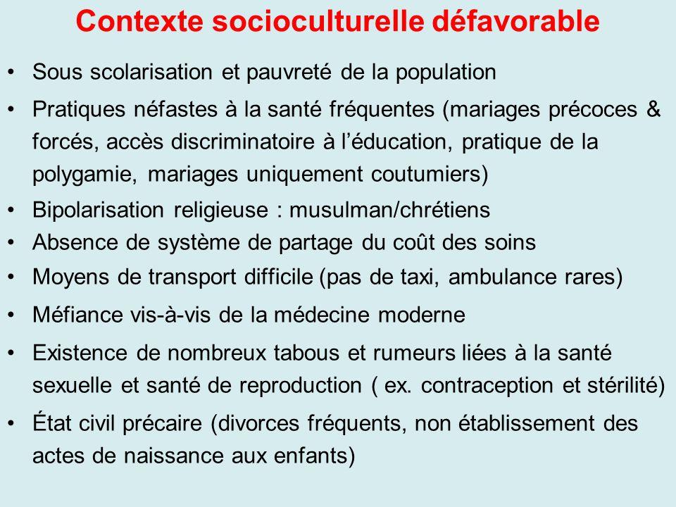 Contexte socioculturelle défavorable