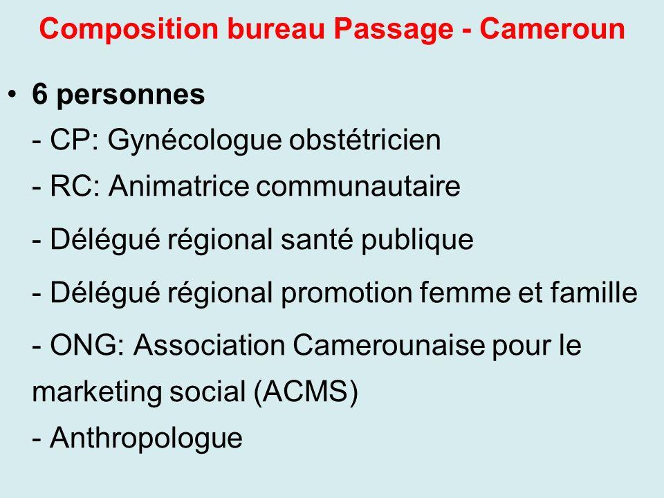 Composition bureau Passage - Cameroun