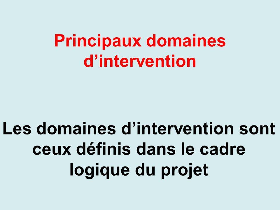 Principaux domaines d'intervention