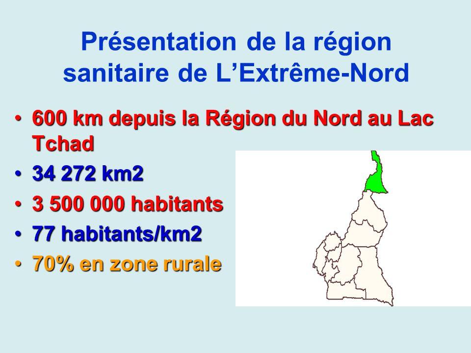 Présentation de la région sanitaire de L'Extrême-Nord