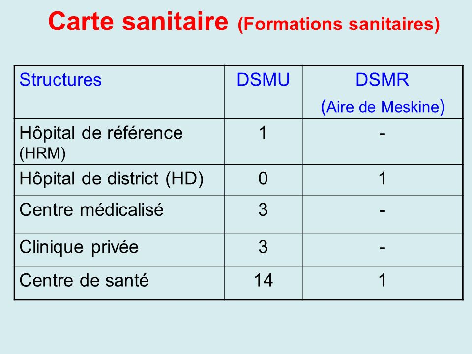 Carte sanitaire (Formations sanitaires)