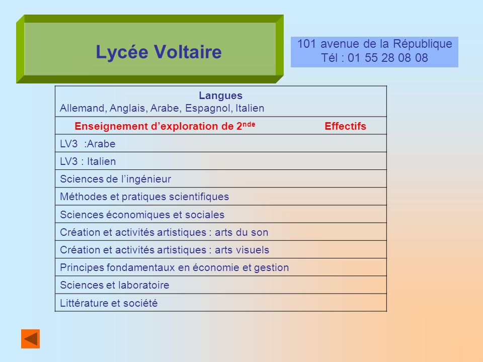 Enseignement d'exploration de 2nde Effectifs