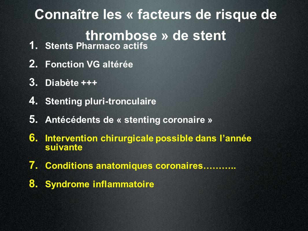 Connaître les « facteurs de risque de thrombose » de stent