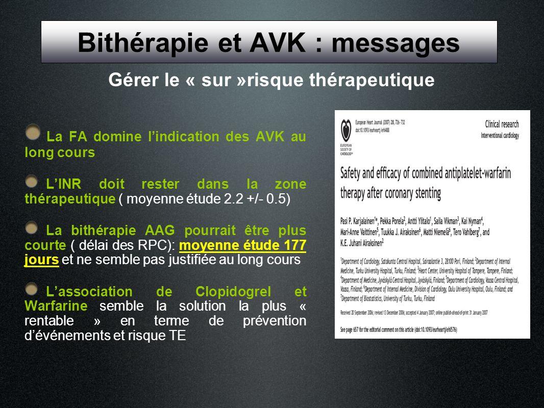Bithérapie et AVK : messages