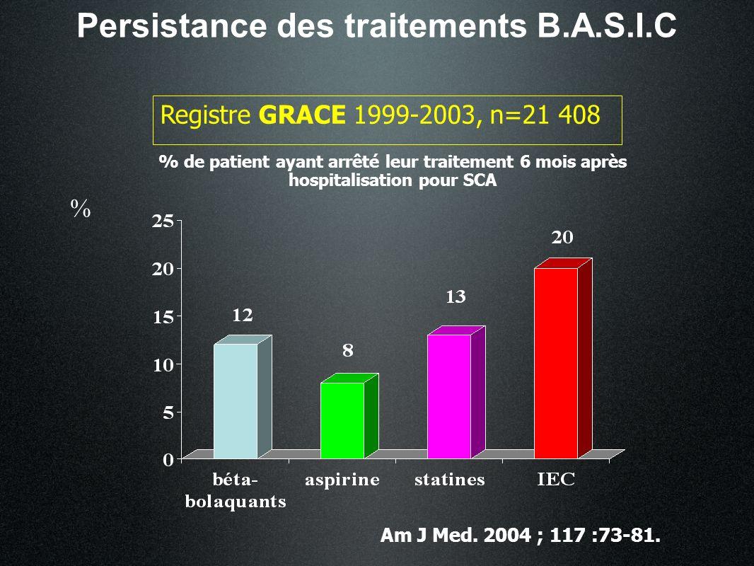 Persistance des traitements B.A.S.I.C