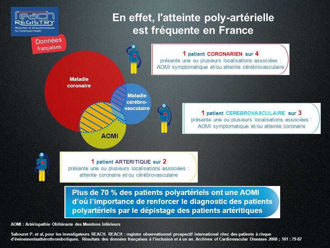 En effet, l atteinte poly-artérielle est fréquente en France