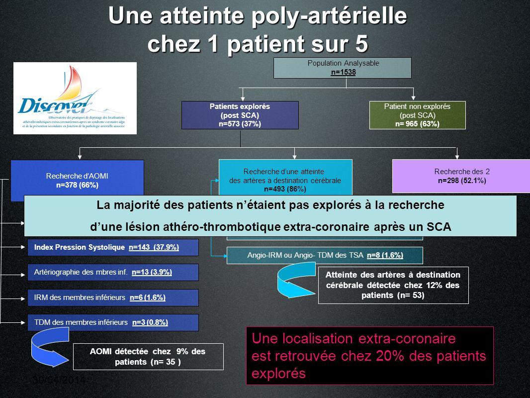 Une atteinte poly-artérielle chez 1 patient sur 5
