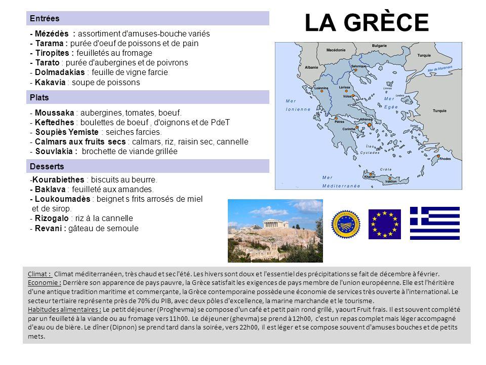 La Grèce Entrées.