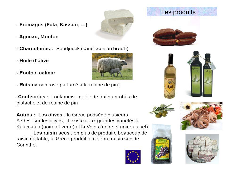 Les produits… Fromages (Feta, Kasseri, …) - Agneau, Mouton