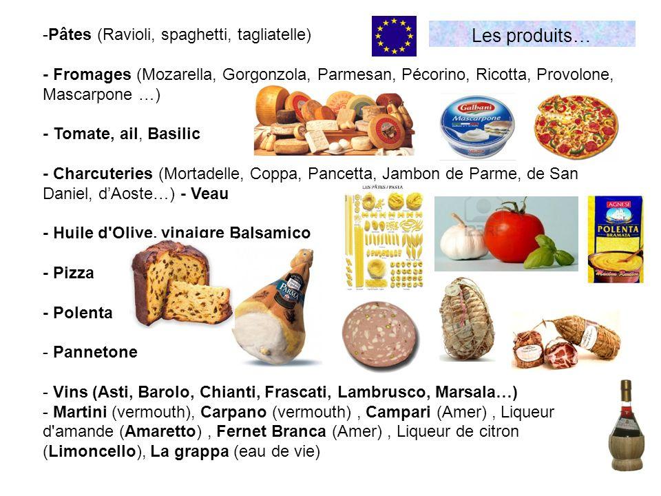 Les produits… Pâtes (Ravioli, spaghetti, tagliatelle)