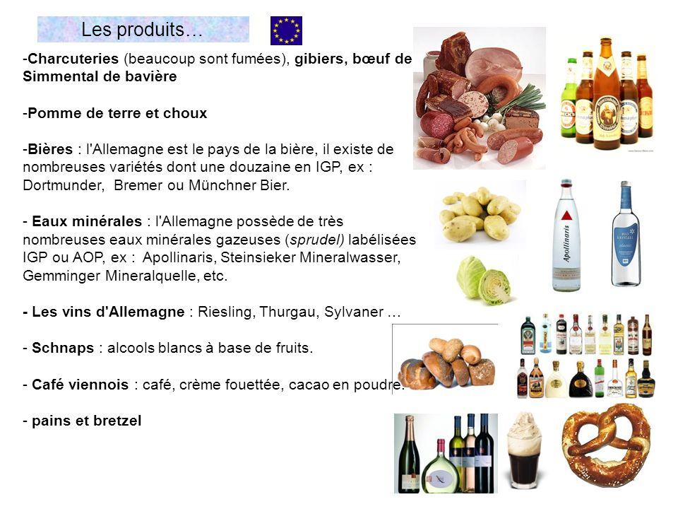 Les produits… Charcuteries (beaucoup sont fumées), gibiers, bœuf de Simmental de bavière. Pomme de terre et choux.