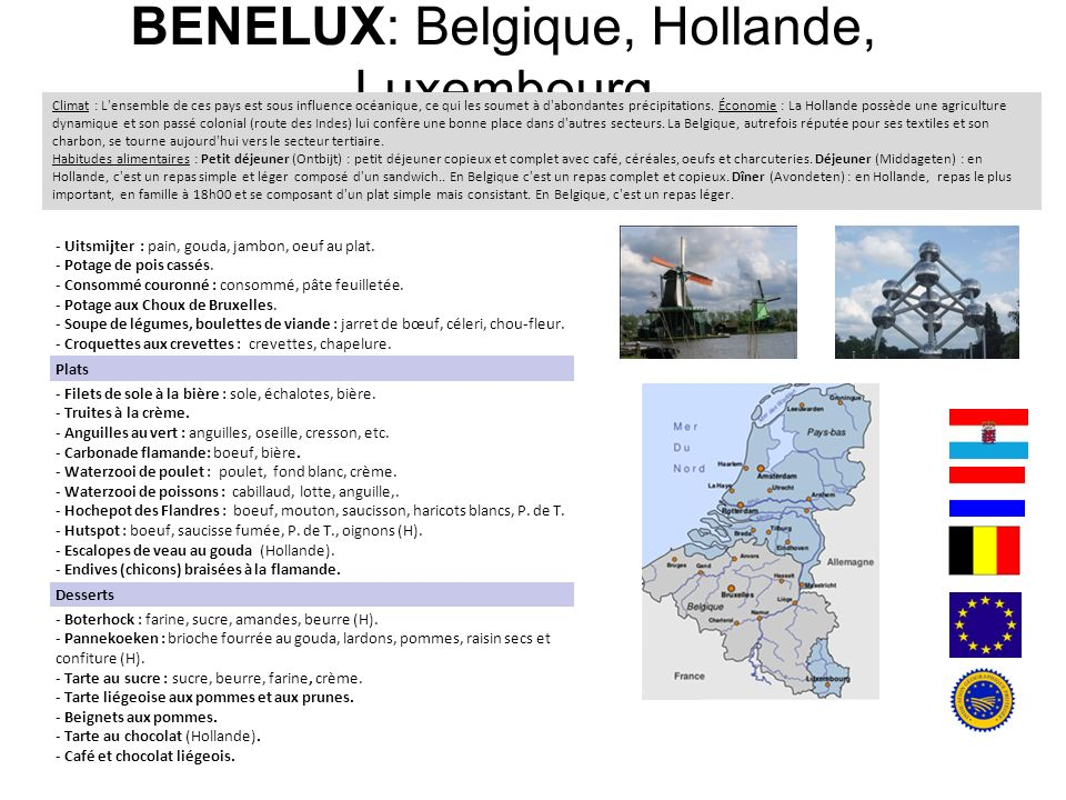 BENELUX: Belgique, Hollande, Luxembourg