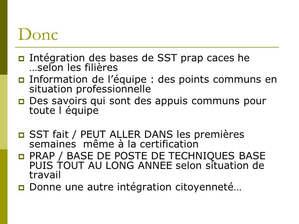 Donc Intégration des bases de SST prap caces he …selon les filières