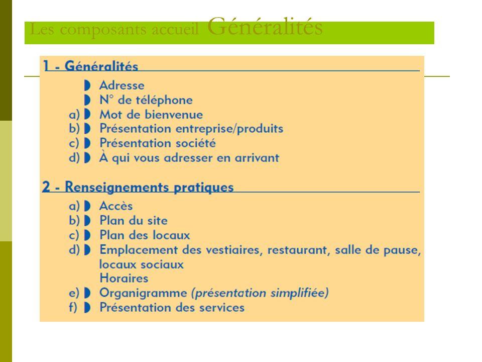 Les composants accueil Généralités