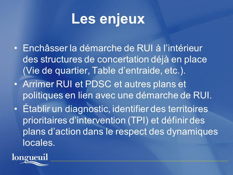 Les enjeux Enchâsser la démarche de RUI à l'intérieur des structures de concertation déjà en place (Vie de quartier, Table d'entraide, etc.).