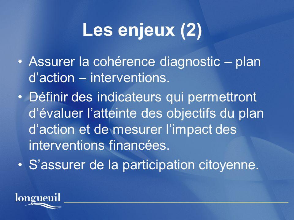 Les enjeux (2) Assurer la cohérence diagnostic – plan d'action – interventions.