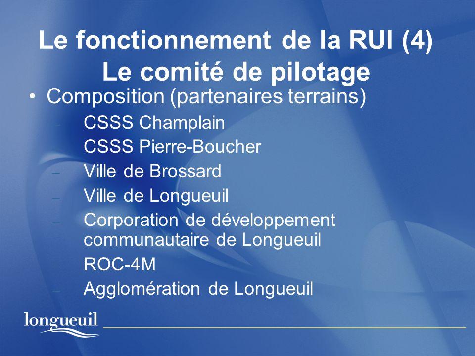 Le fonctionnement de la RUI (4) Le comité de pilotage