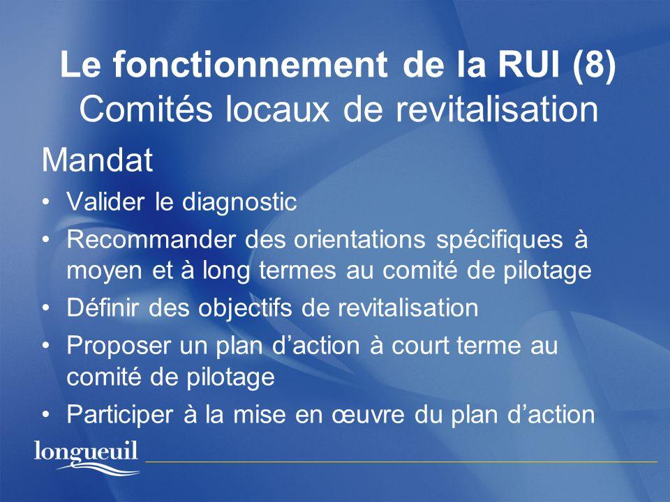 Le fonctionnement de la RUI (8) Comités locaux de revitalisation