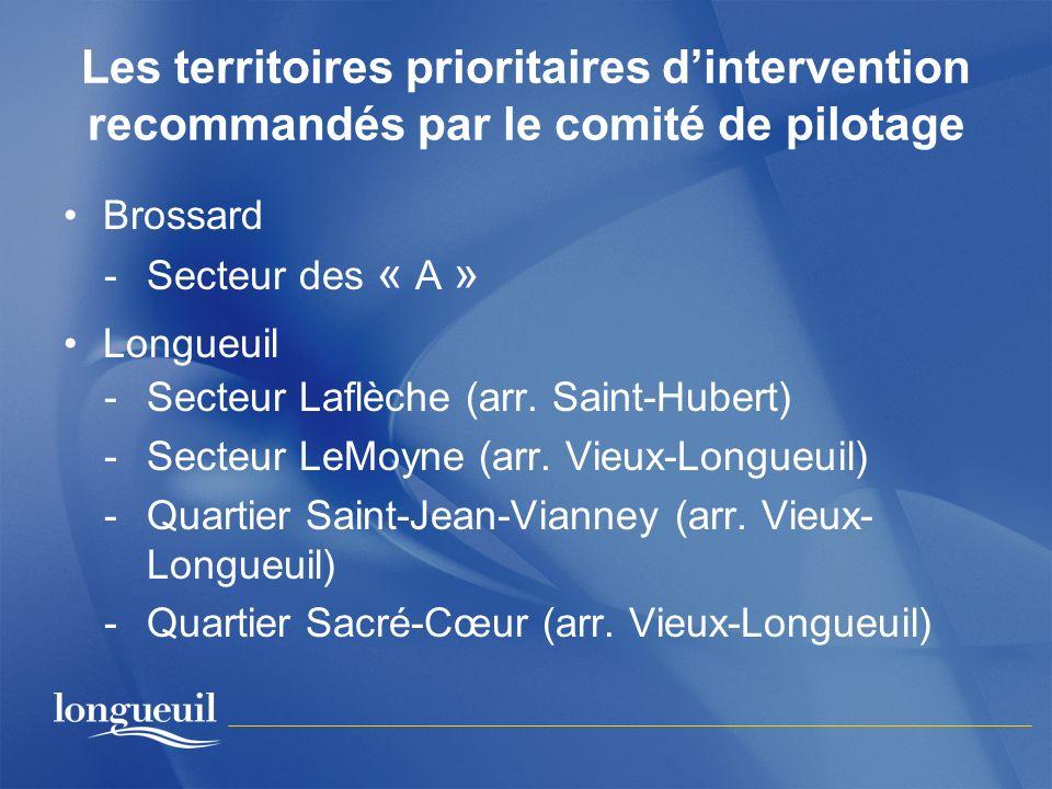 Les territoires prioritaires d'intervention recommandés par le comité de pilotage