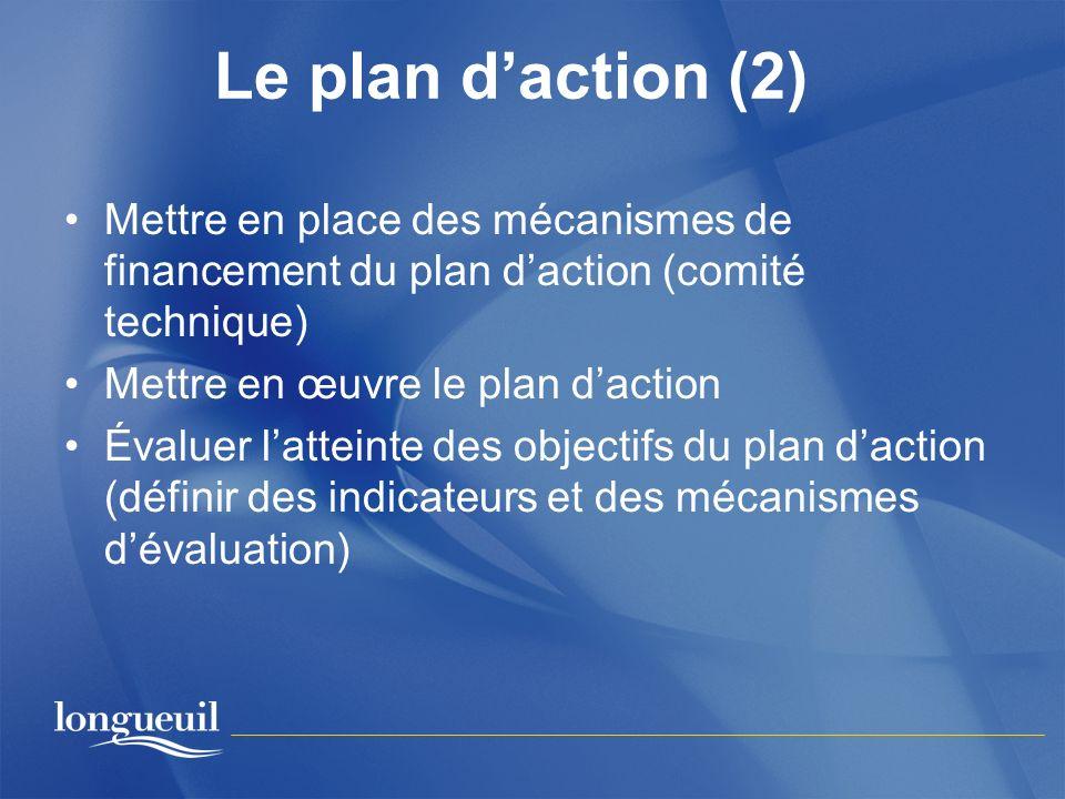 Le plan d'action (2) Mettre en place des mécanismes de financement du plan d'action (comité technique)
