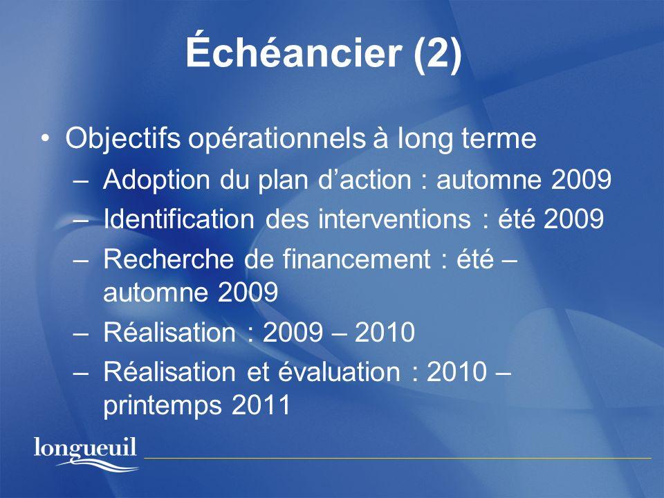 Échéancier (2) Objectifs opérationnels à long terme