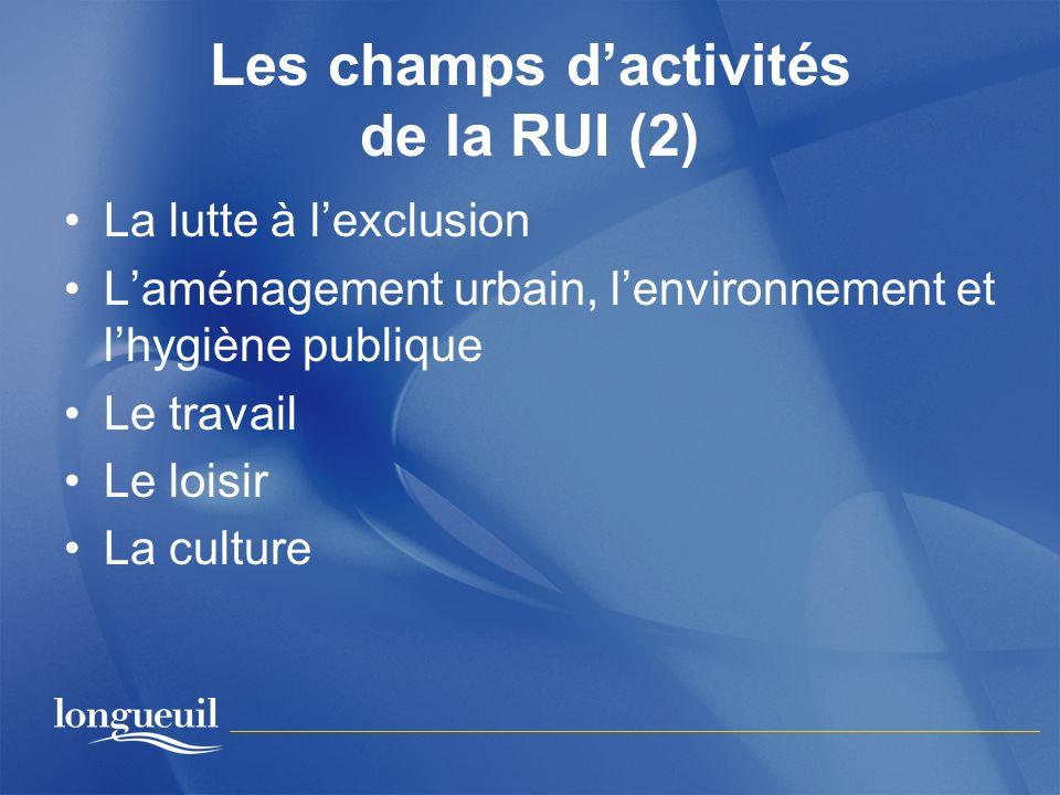 Les champs d'activités de la RUI (2)